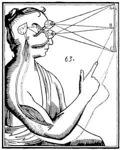 Descartes' Mind & Body diagram