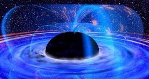 Black Hole Time Machine