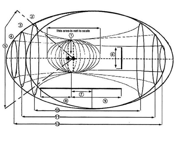 One of John Titor's alleged time machine schematics