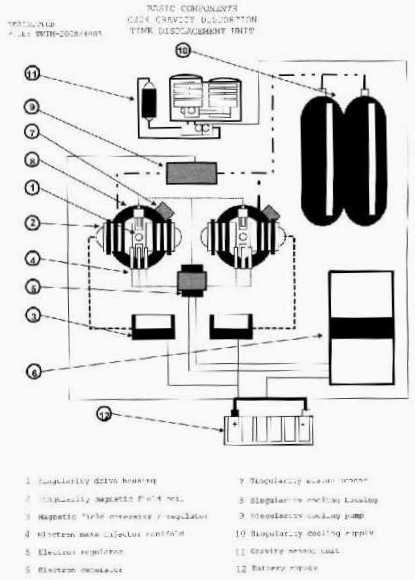 c204_unit_instructions