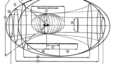 Photo of John Titor: Method of Gravity Distortion and Time Displacement Patent