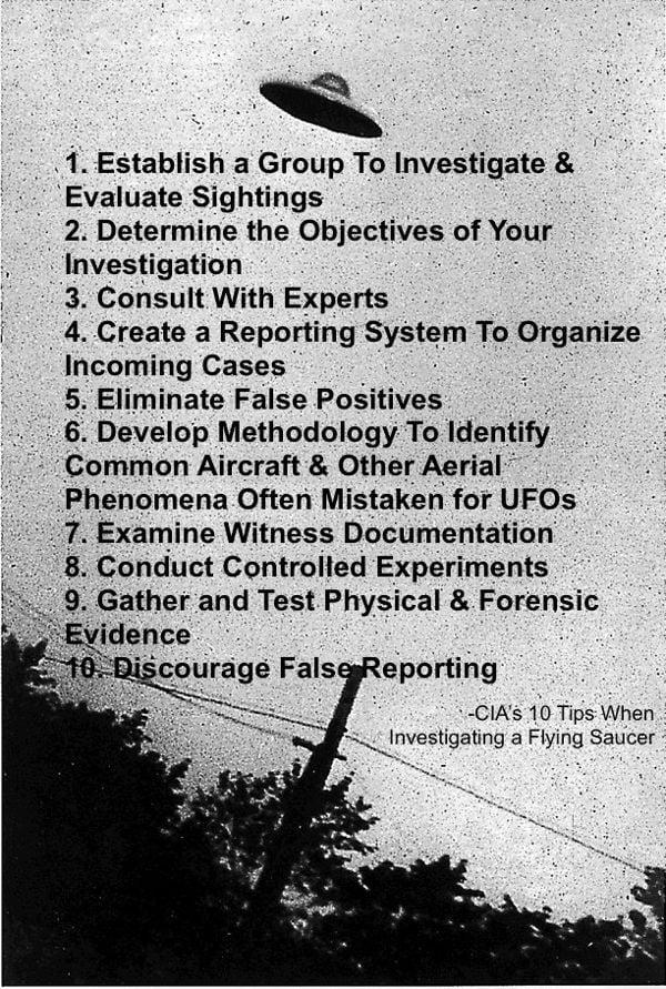 Image: CIA