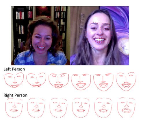 Facebook AI Lab's face bot