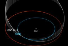 Photo of Simulated Asteroid Response Saves Denver, Destroys New York City