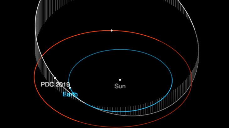 Simulated Asteroid Response Saves Denver, Destroys New York City